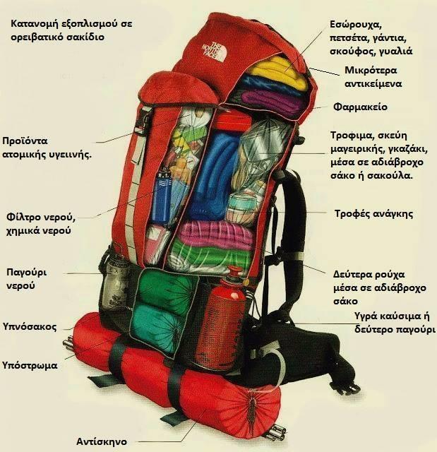 Αποτέλεσμα εικόνας για ορειβασια εξοπλισμος